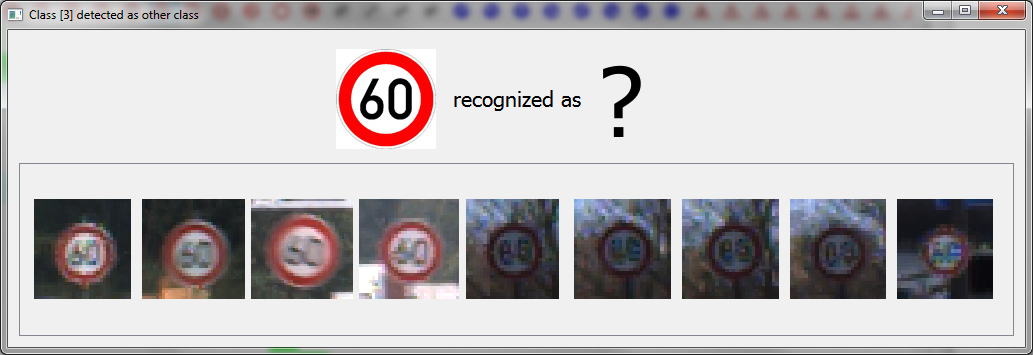 "Incorrect images         for class ""Speed limit 60"""